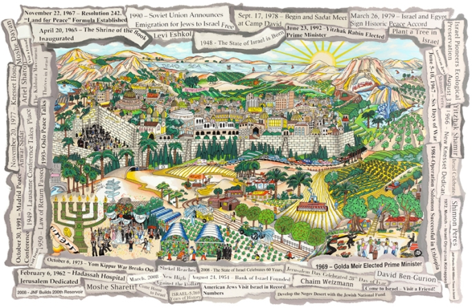 fazzino-jewish-theme-art-for-israel-forever-LG
